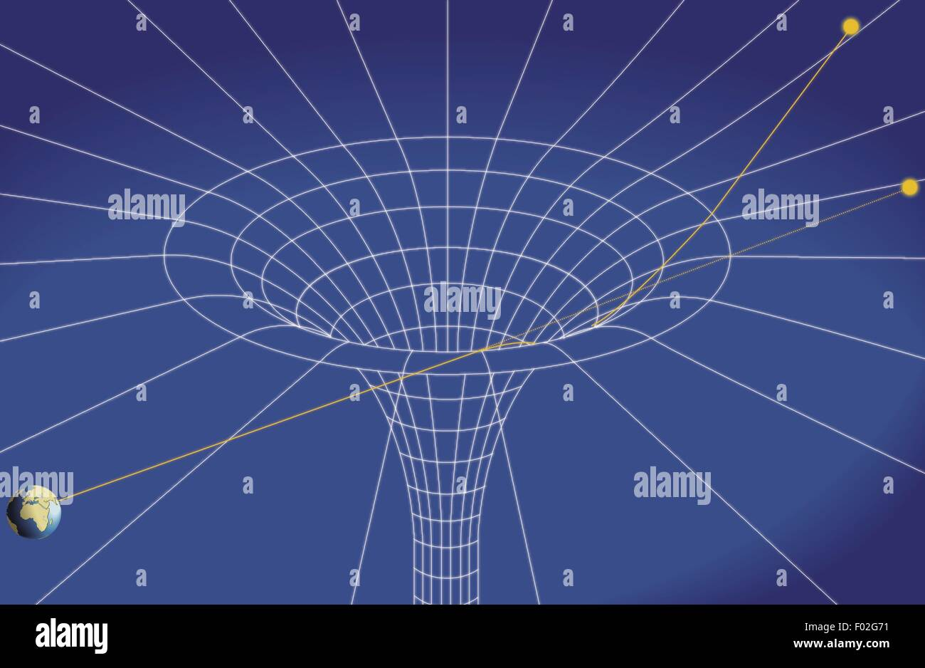 Cosmology general relativity mass causes curvature in for Space time curvature