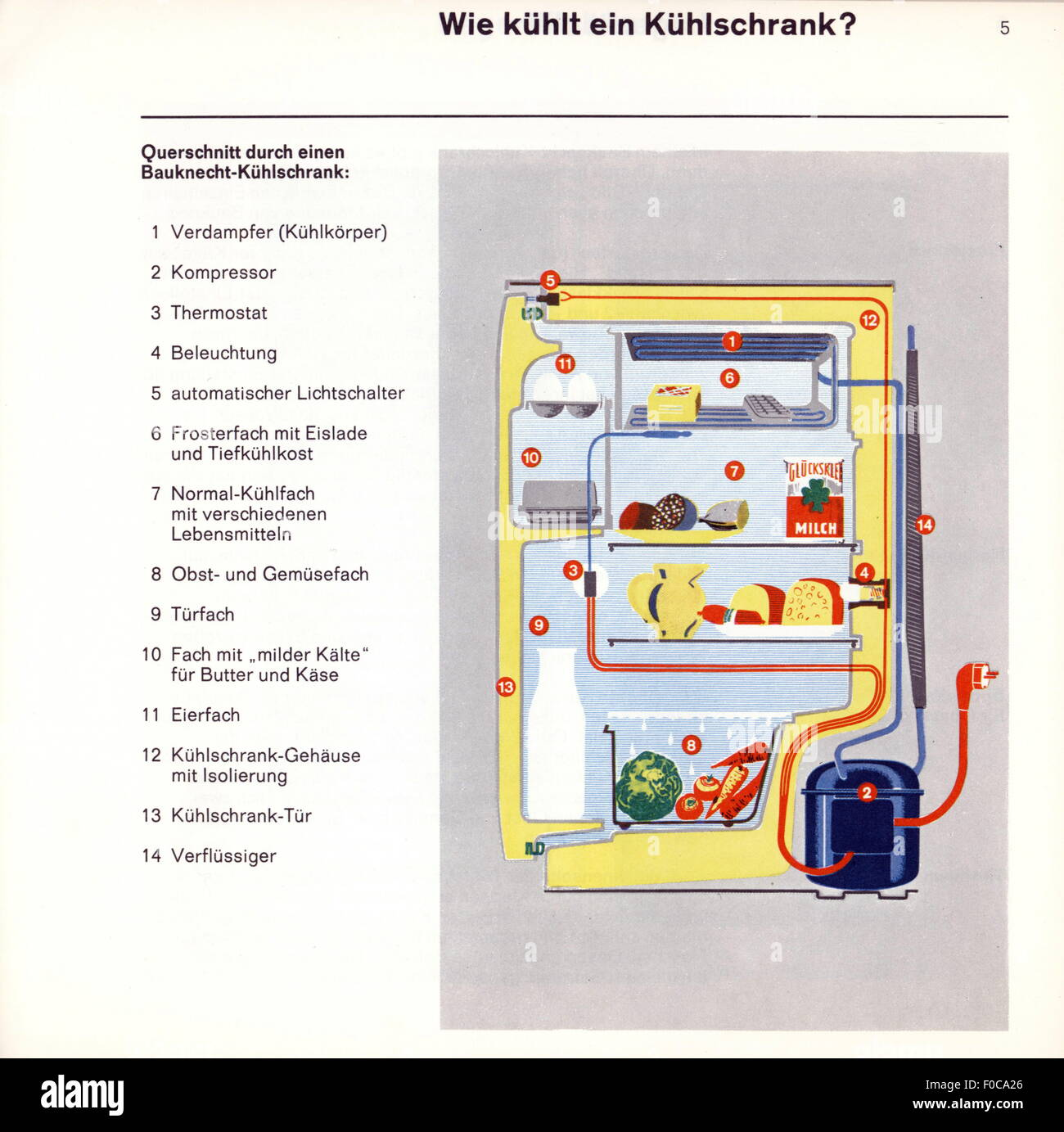 Unusual Refrigerator Schematic Images - Electrical and Wiring ...