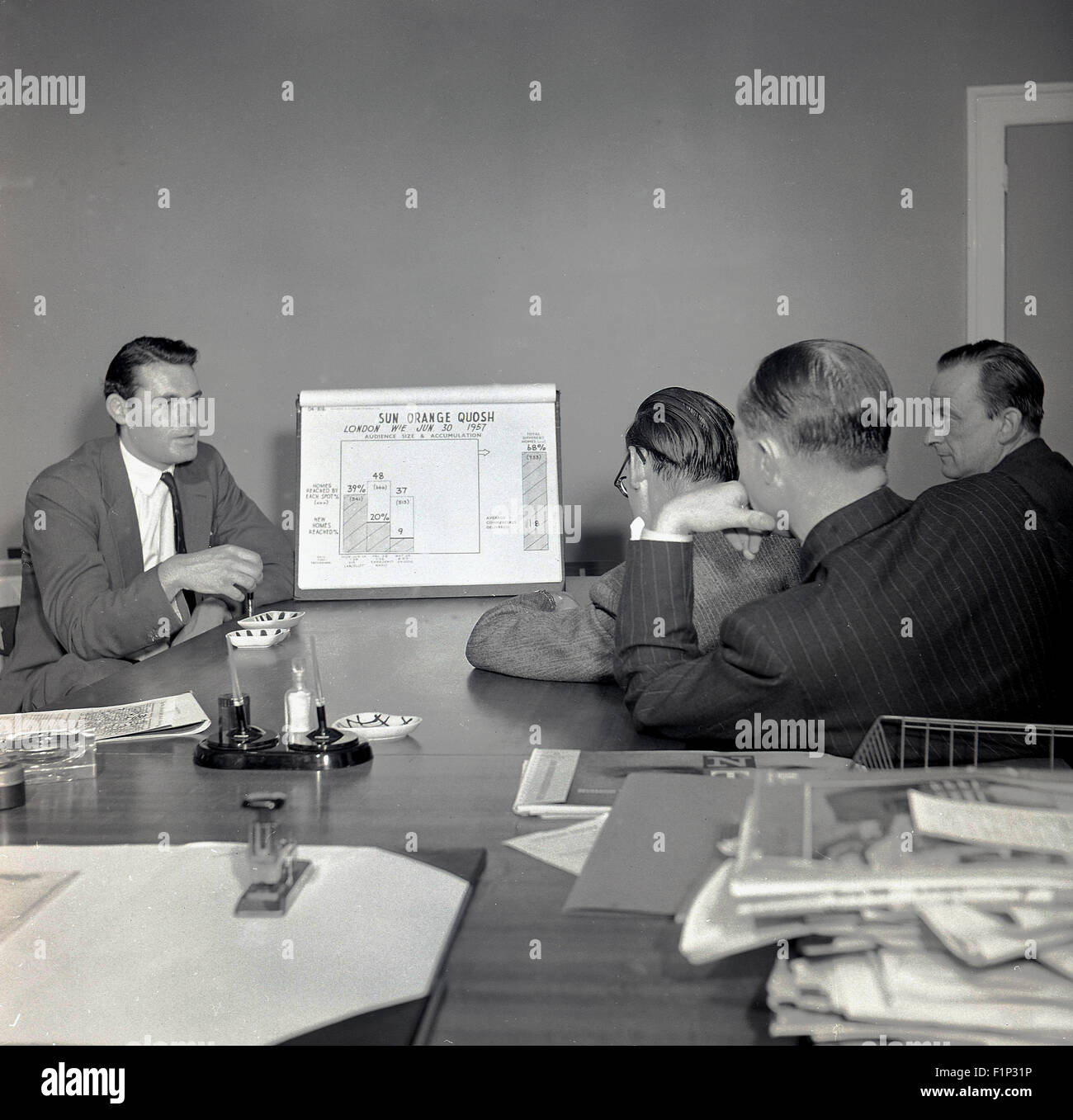 historical 1950s account executive for advertising agency presents the campaign results of the television