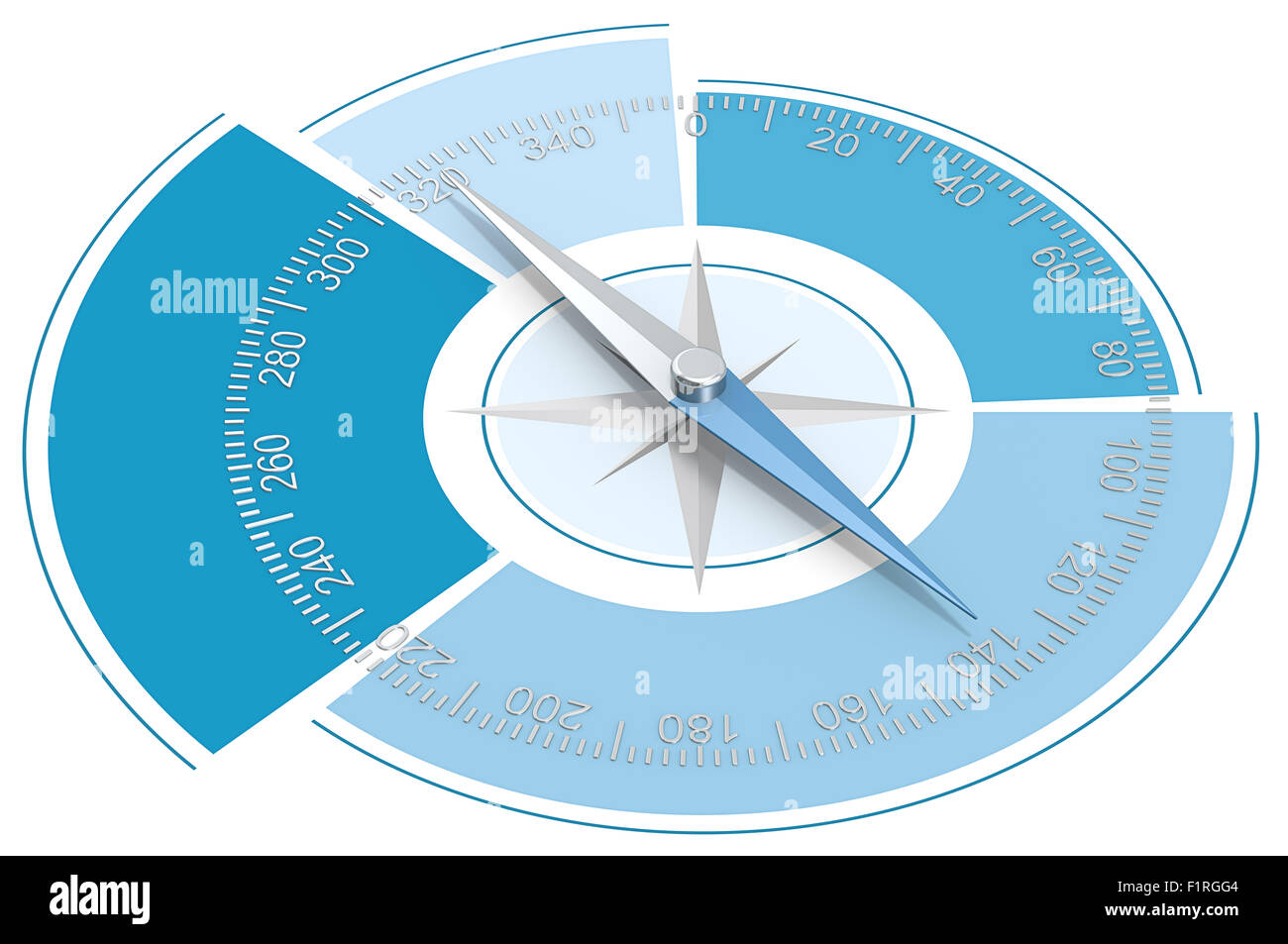 Abstract compass on top of a pie chart stock photo royalty free abstract compass on top of a pie chart nvjuhfo Gallery