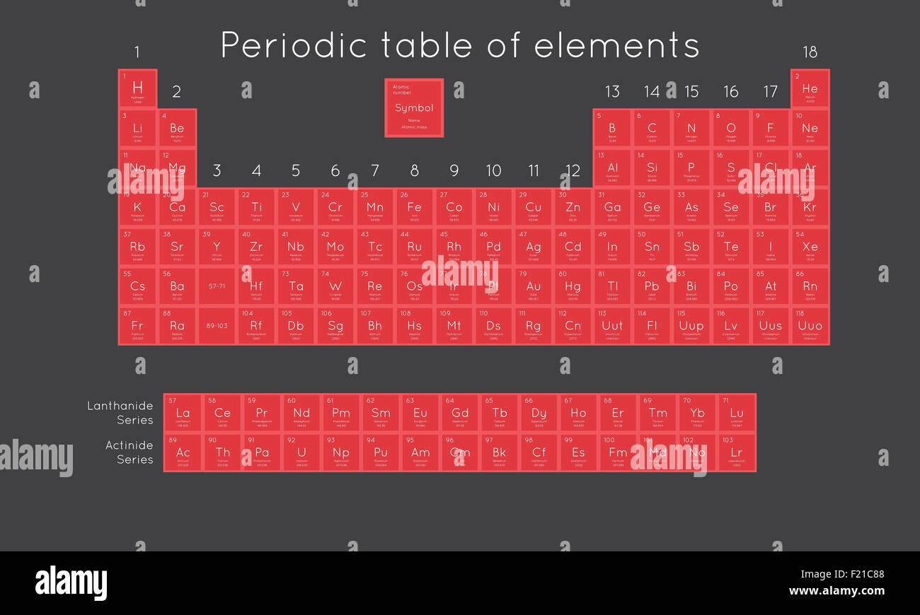 Periodic table of chemical elements simple flat style stock vector periodic table of chemical elements simple flat style gamestrikefo Choice Image