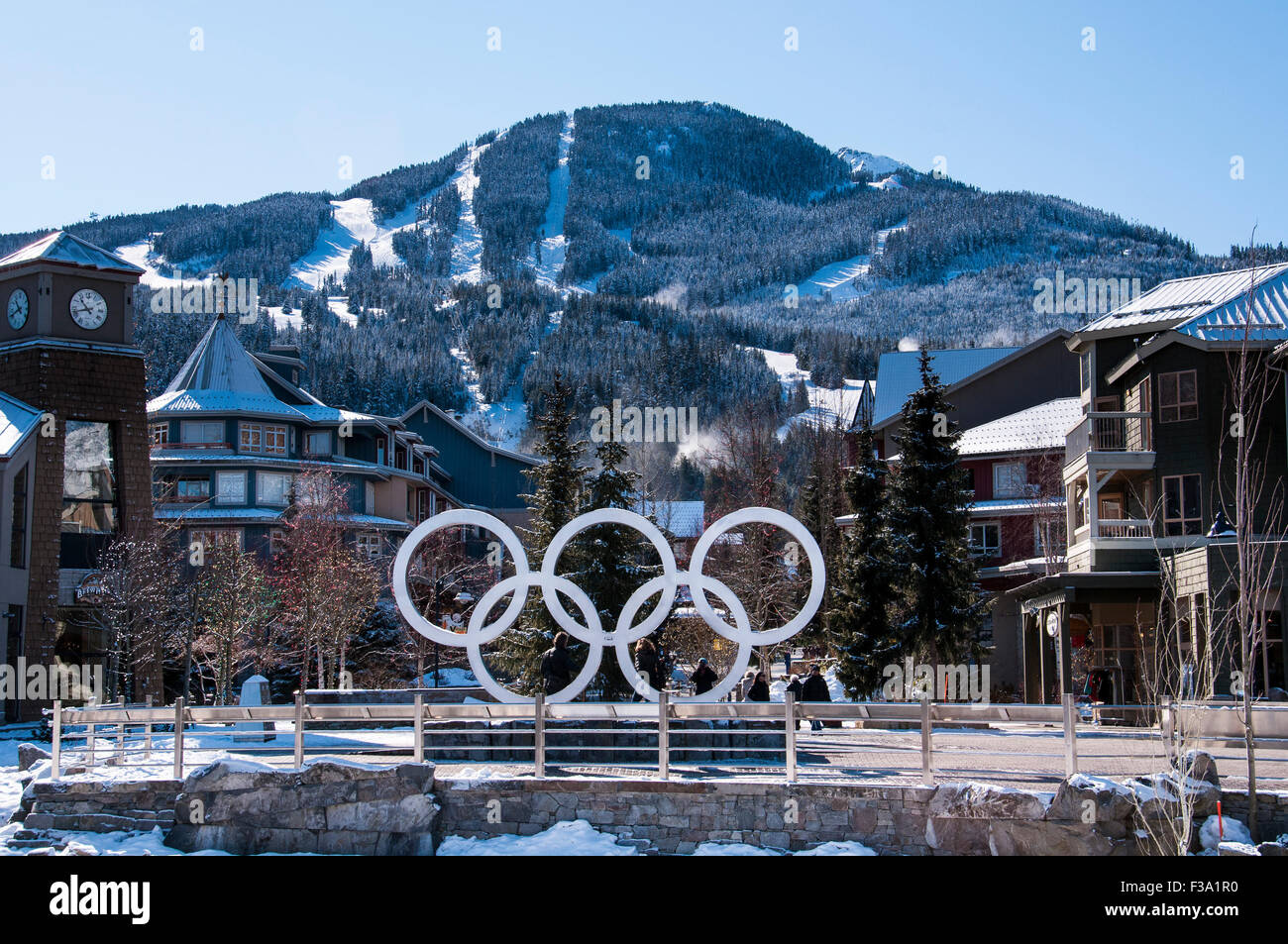 how to get to whistler olympic park