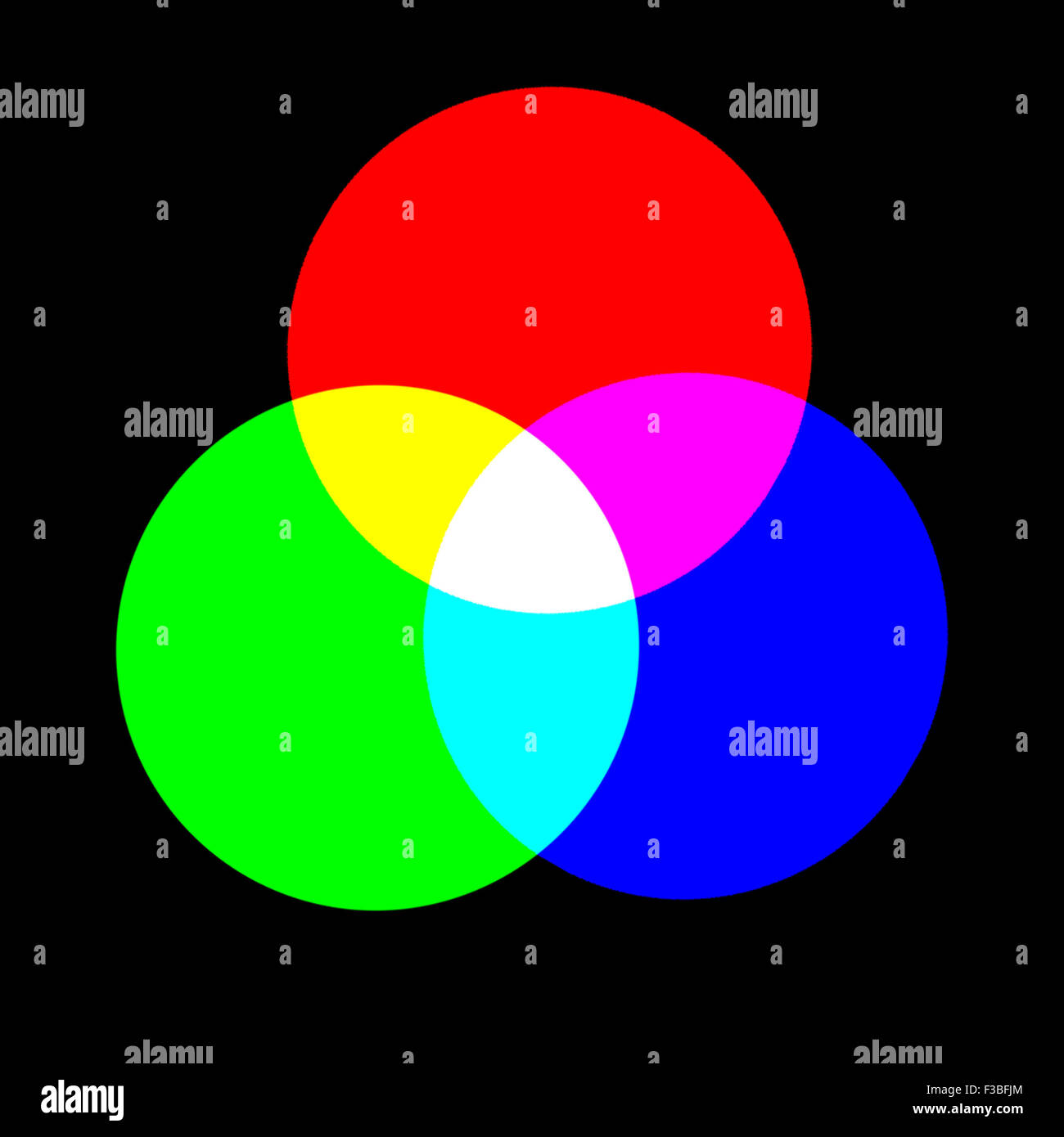 Color Wheel Made Up Of Three Primary Colors Red Green And Blue Overlapping To