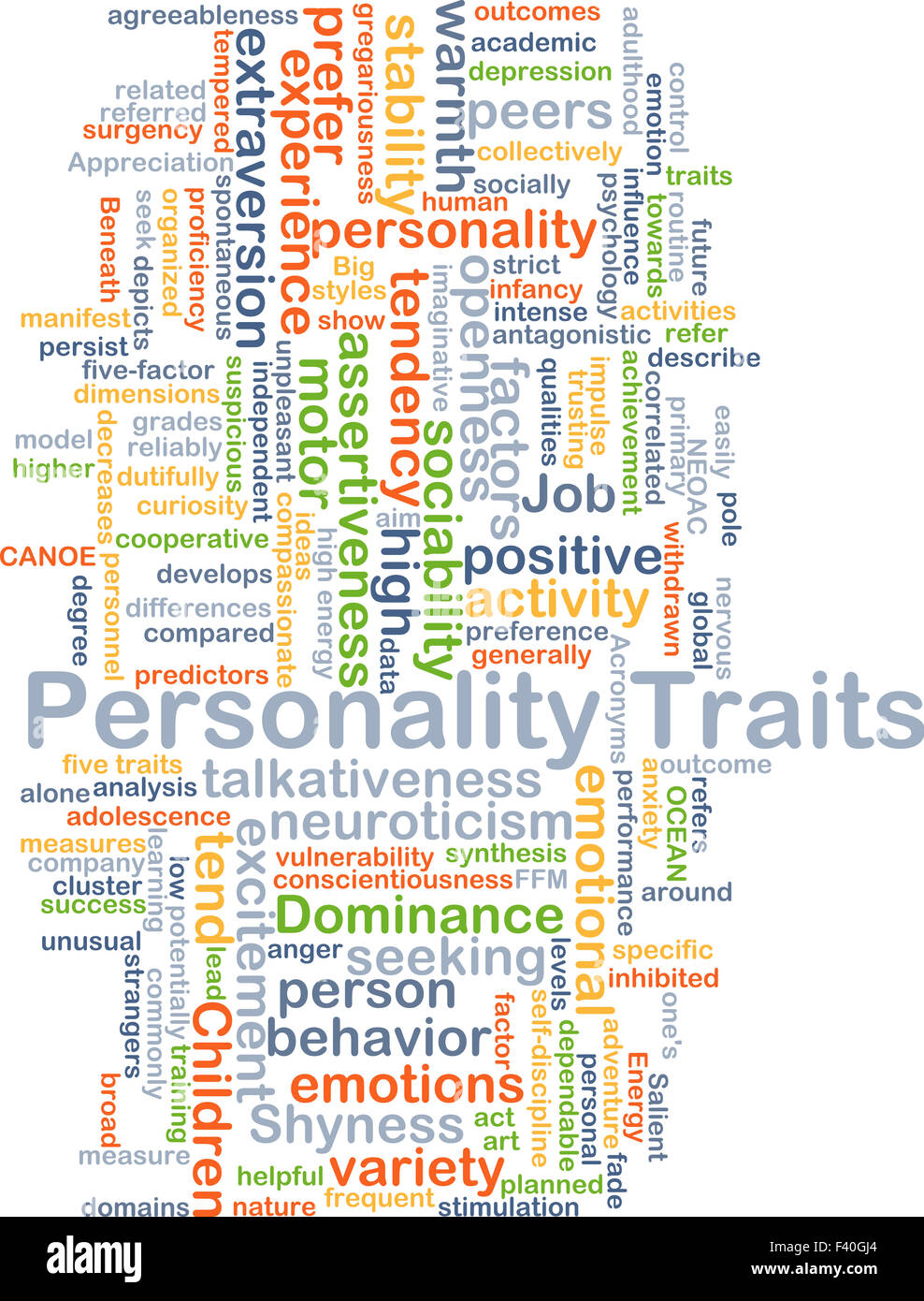 background concept wordcloud illustration of personality