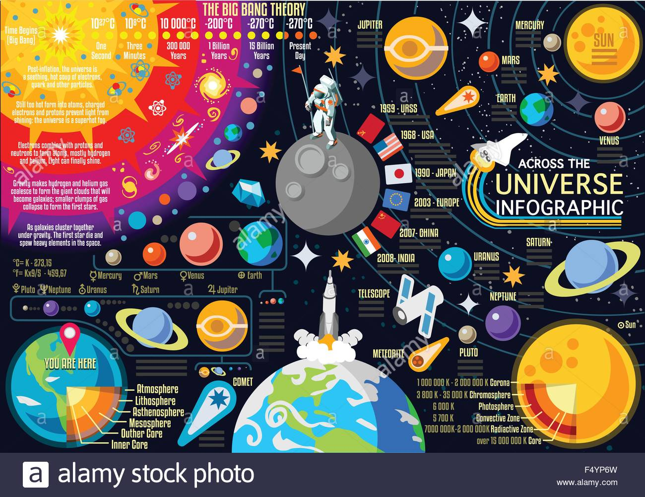 new horizons of solar system infographic new bright