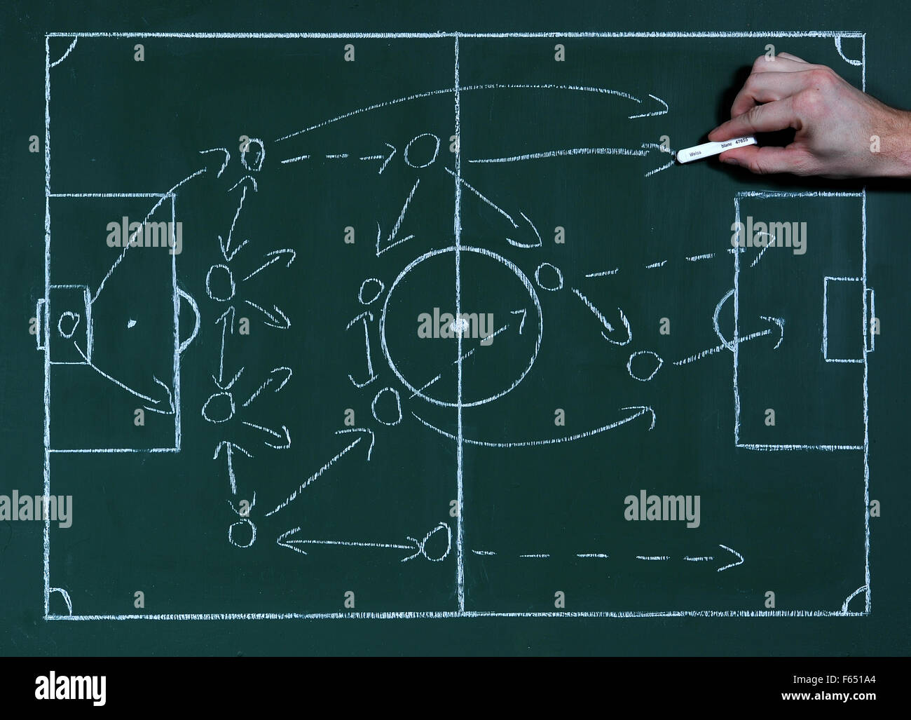 Tactic instructions for individual positions of soccer players are tactic instructions for individual positions of soccer players are visualized on a blackboard in dresden saxony germany 14 february 2013 pooptronica Choice Image