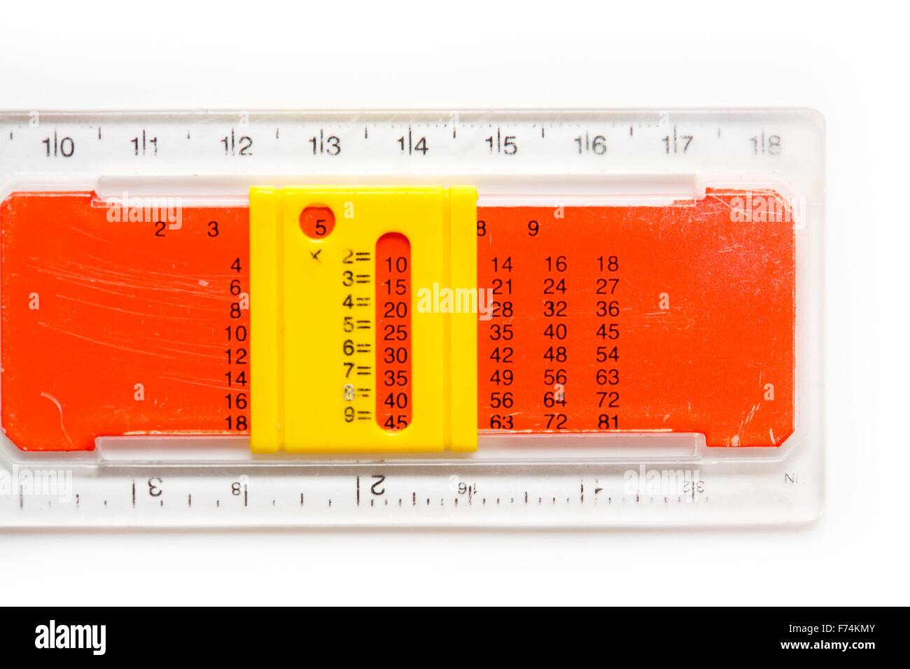 Multiplication table stock photos multiplication table stock ruler with multiplication table stock image gamestrikefo Gallery