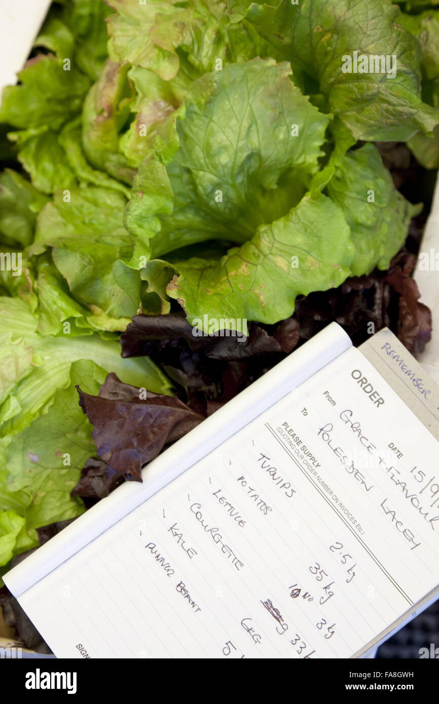 Kitchen Garden Produce The Order Book For Produce From The Community Kitchen Garden At