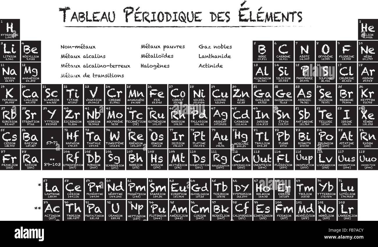 French periodic table of the elements stock vector art french periodic table of the elements urtaz Images