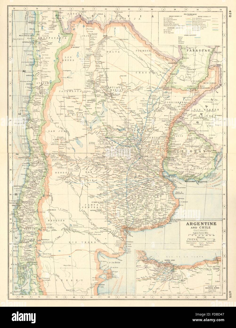 ARGENTINA RAILWAYS Showing Rail Gauge Companies Inset Buenos - Argentine railway map