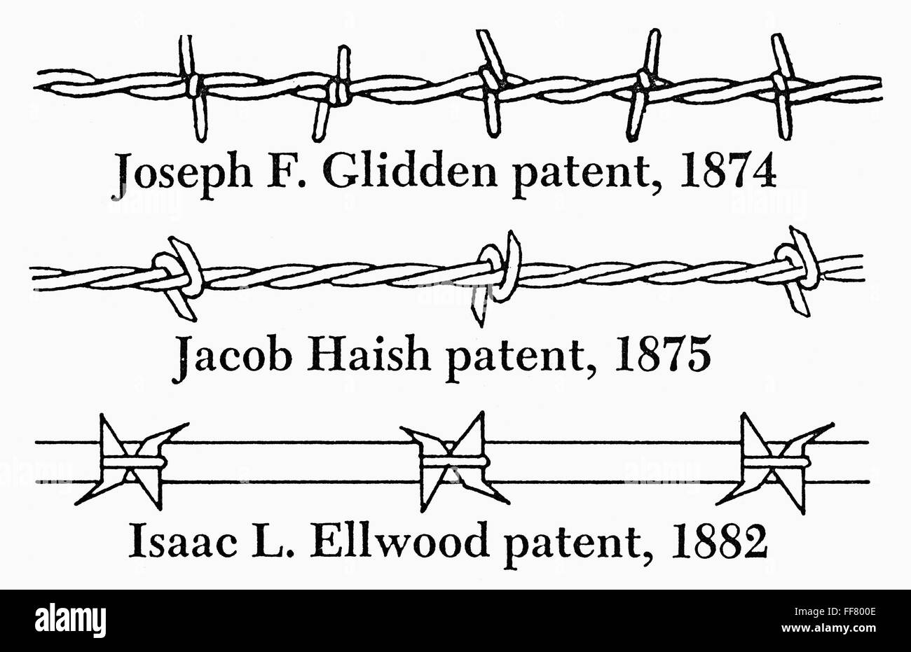 BARBED WIRE 19th CENTURY nThree early types of American barbed – Joseph Gidden Barbed Wire Diagram