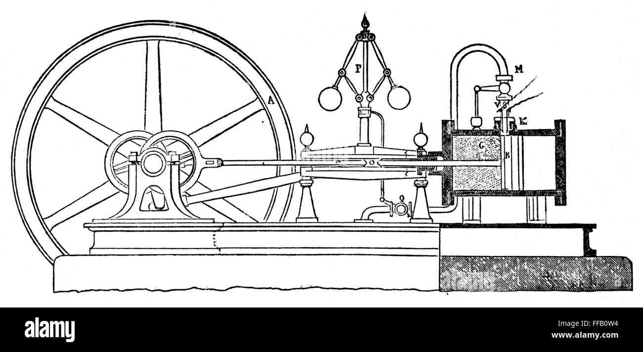 Diagrams649513 Internal Combustion Engine Cooling Radial Airplane – Diagram Of A Internal Combustion Engine