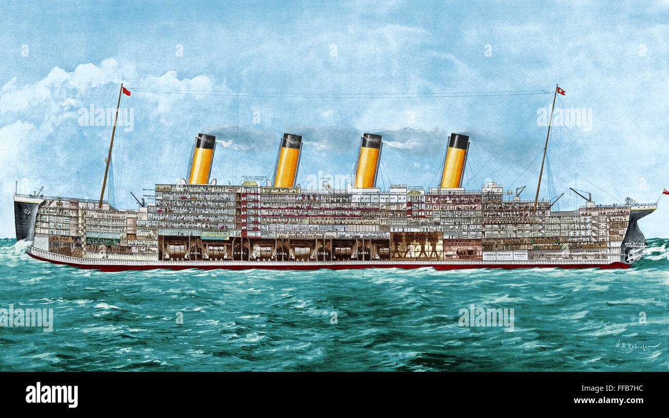 The Titanic 1912 Ncross Section Of The Titanic The