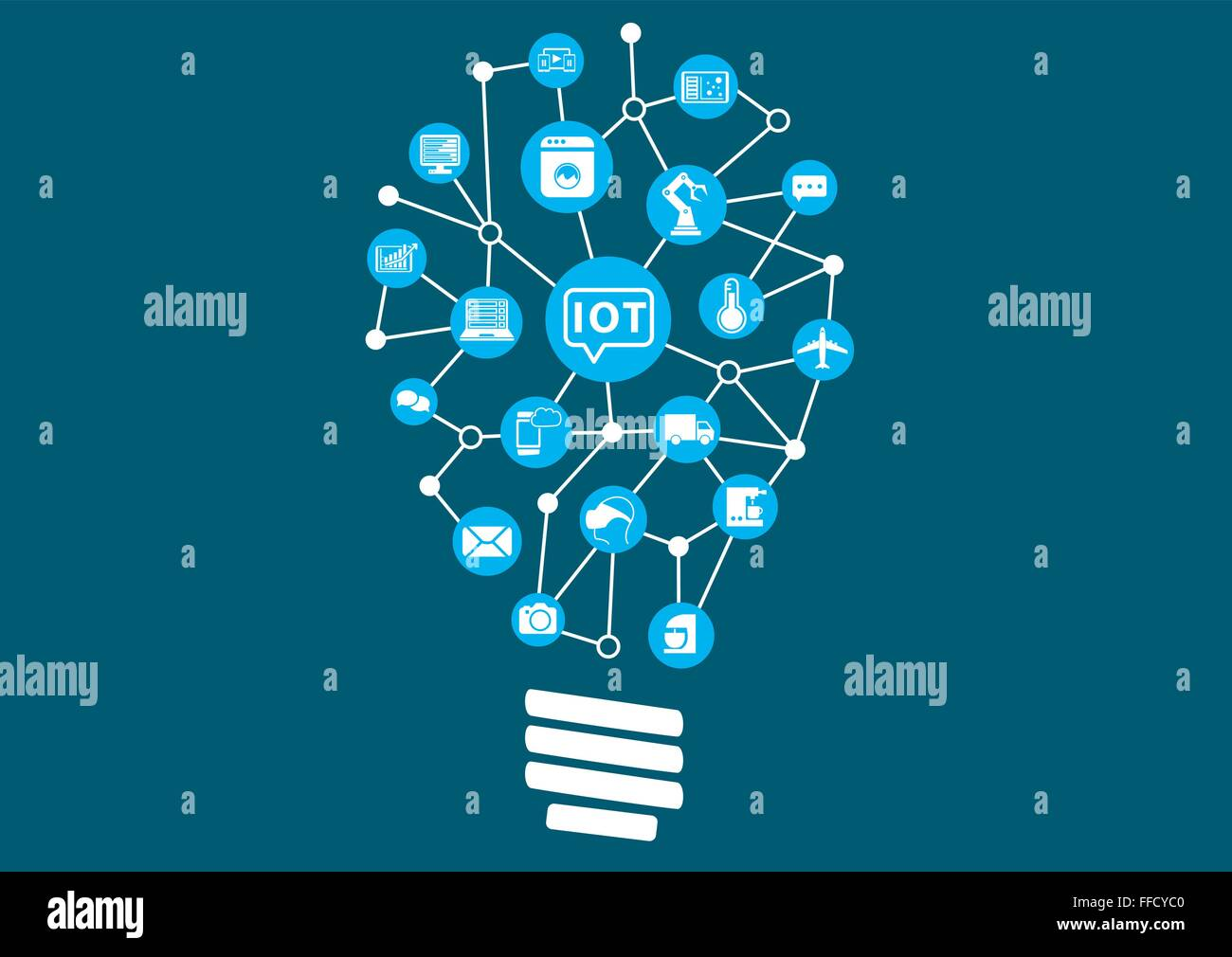 Internet of everything (IoT) concept. Light bulb to represent ...