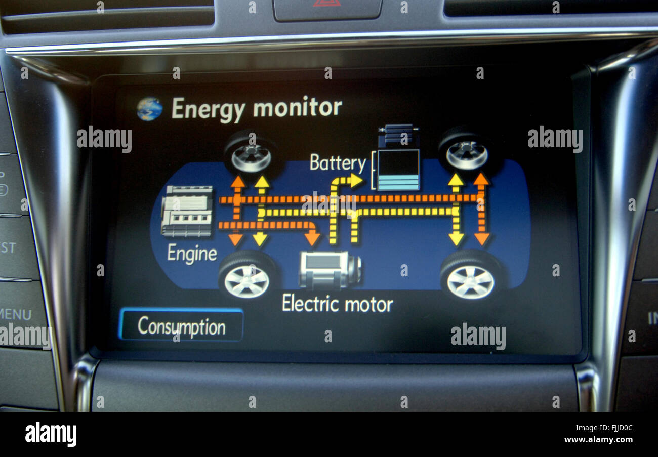 Hybrid Car Dashboard Screen Showing An Energy Monitor Of