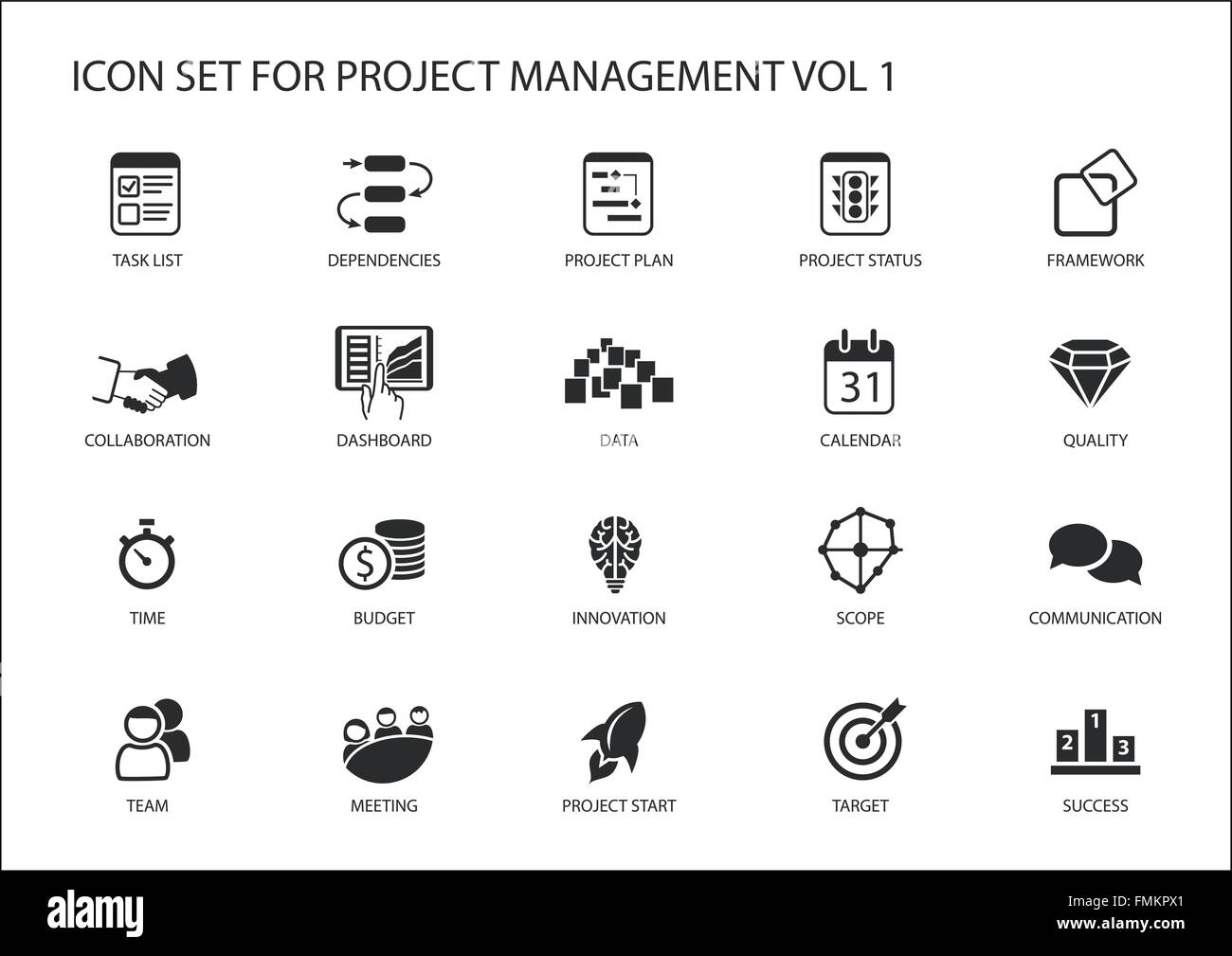 Project management icon set various vector symbols for managing various vector symbols for managing projects such as task list project plan scope quality biocorpaavc Choice Image