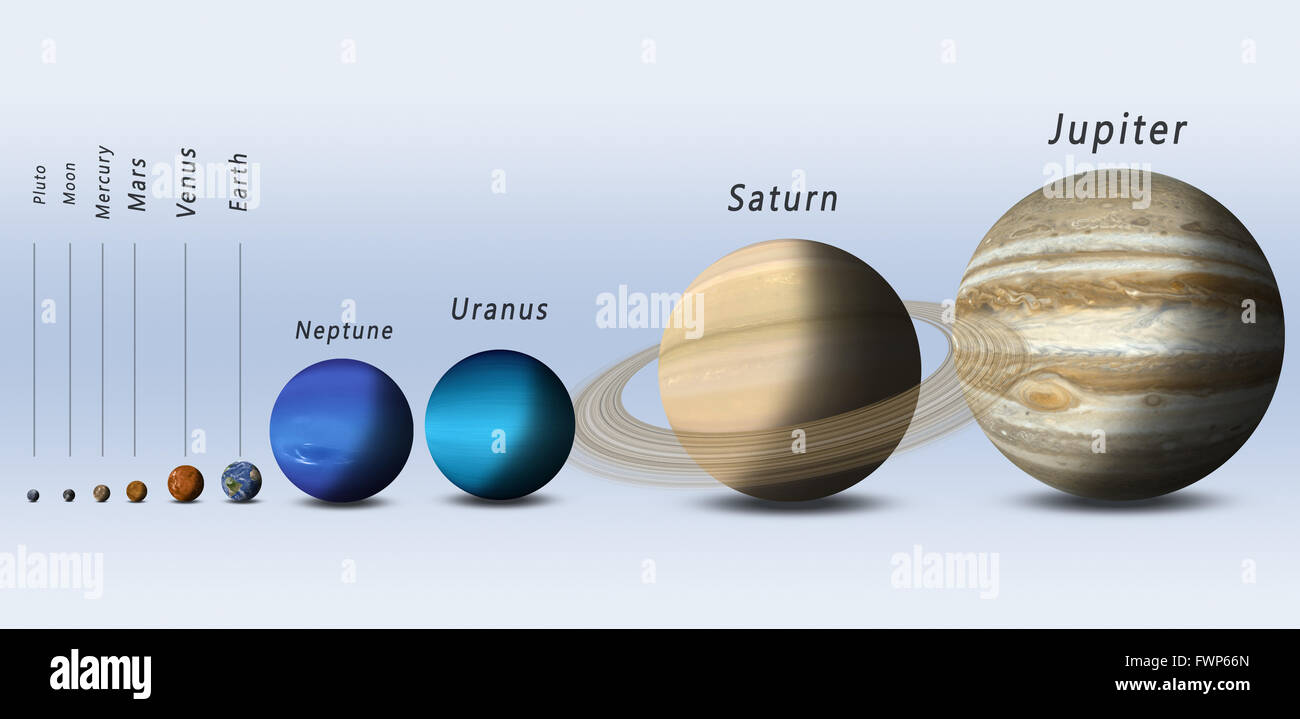 mercury planet comparison chart - photo #28