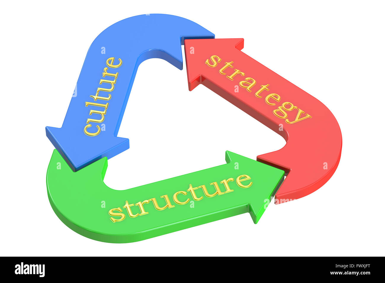 strategy and culture The noise around the strategy vs culture debate has reached deafening levels my question is this why elevating one position over the other is a rather sophomoric attempt to present a false .