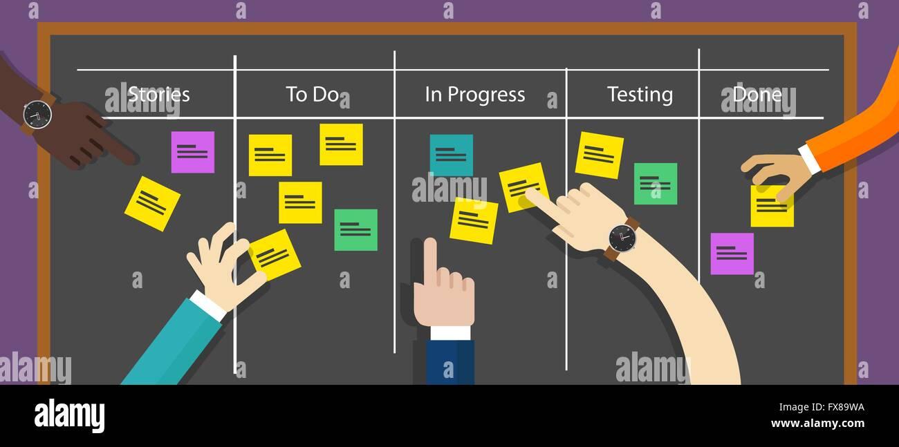 Scrum Board Agile Methodology Software Development Stock Photo ...