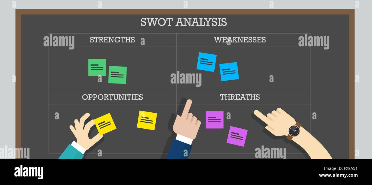 strenght weakness opportunity threat analysis in nursing homes