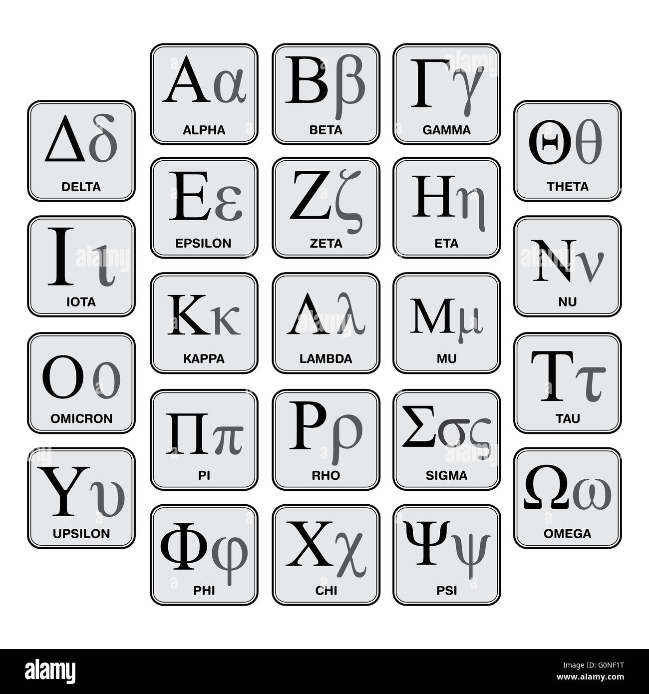 Greek alphabet and symbols stock vector art illustration vector greek alphabet and symbols biocorpaavc Image collections