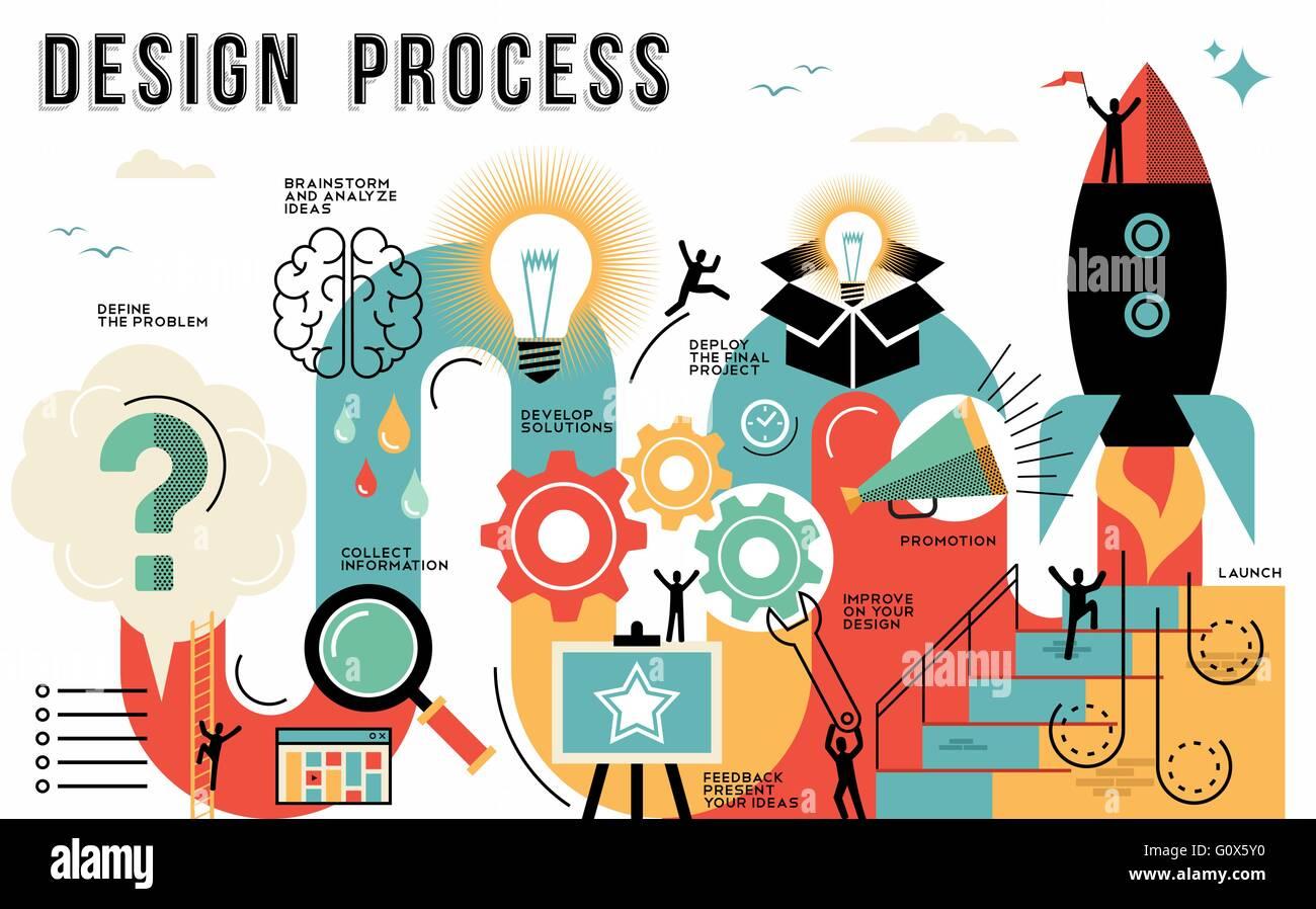 Good Graphic Design Example