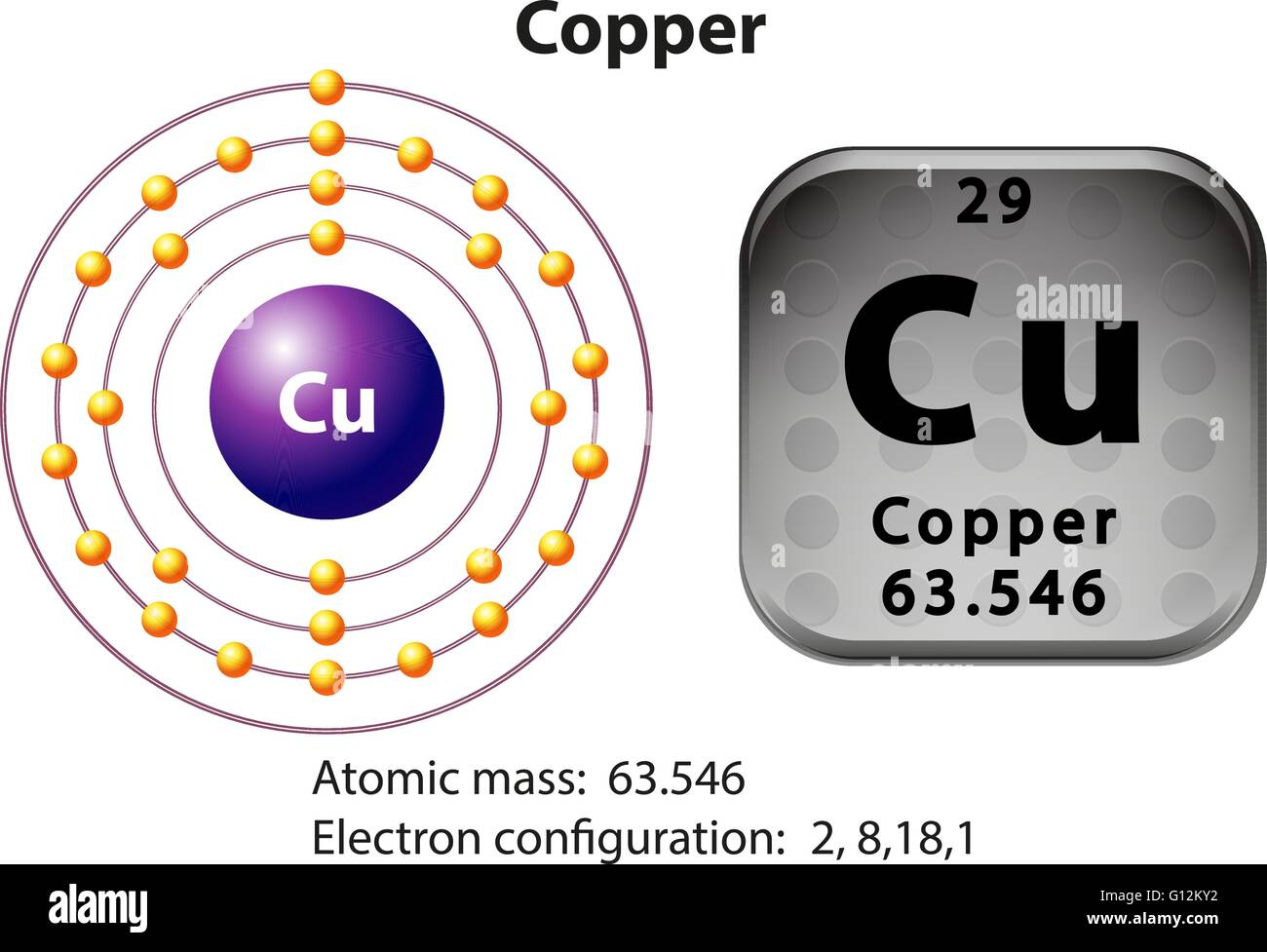 symbol and electron diagram for copper illustration G12KY2 copper electron diagram copper bohr model \u2022 wiring diagram  at reclaimingppi.co