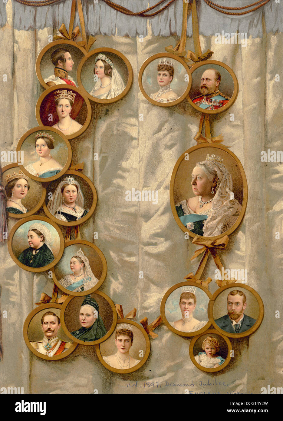 Queen Victoria and the royal family in 1897. A family tree ...