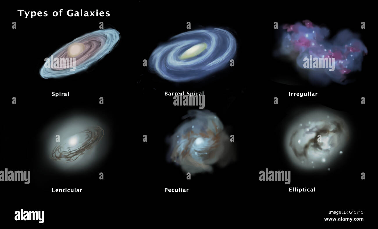 three shapes of galaxies - photo #44