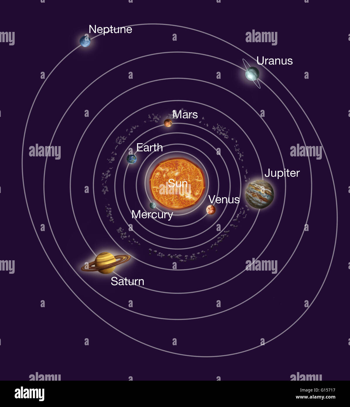 current orbit of inner planets - photo #28