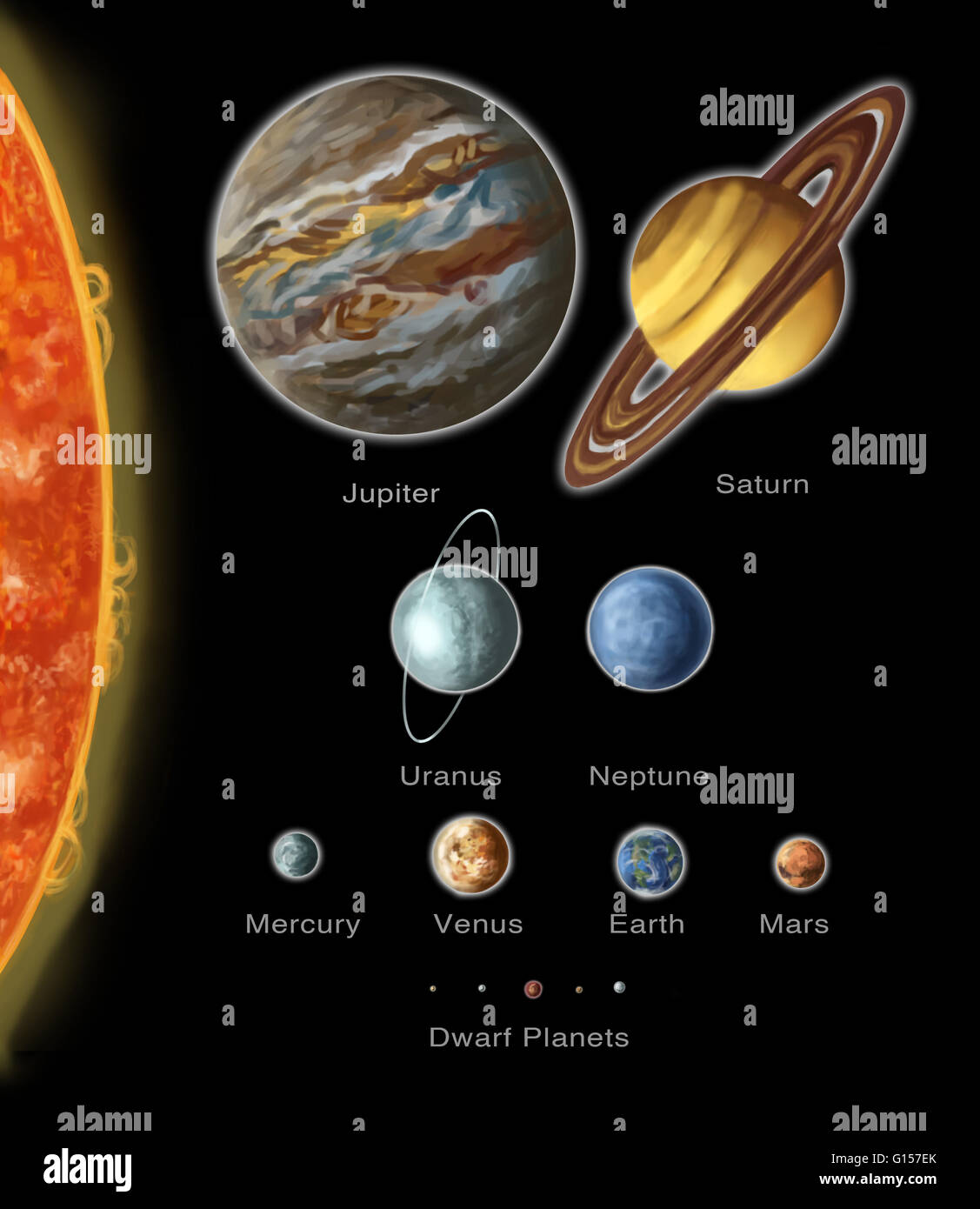 Illustration comparing the size of known planets in the ...