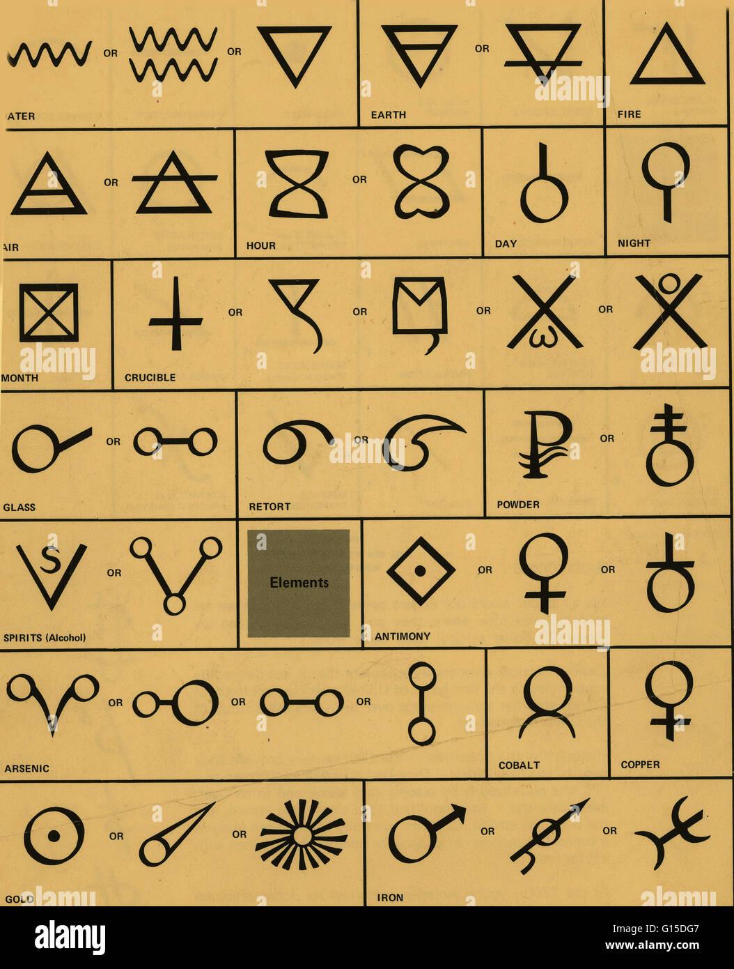 Alchemical symbol stock photos alchemical symbol stock images alchemical symbols stock image biocorpaavc