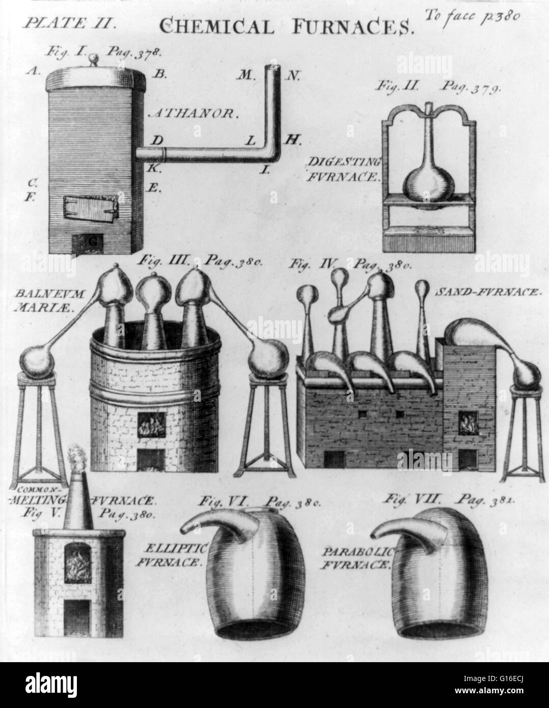 entitled  quot chemical furnaces  quot  shows a variety of