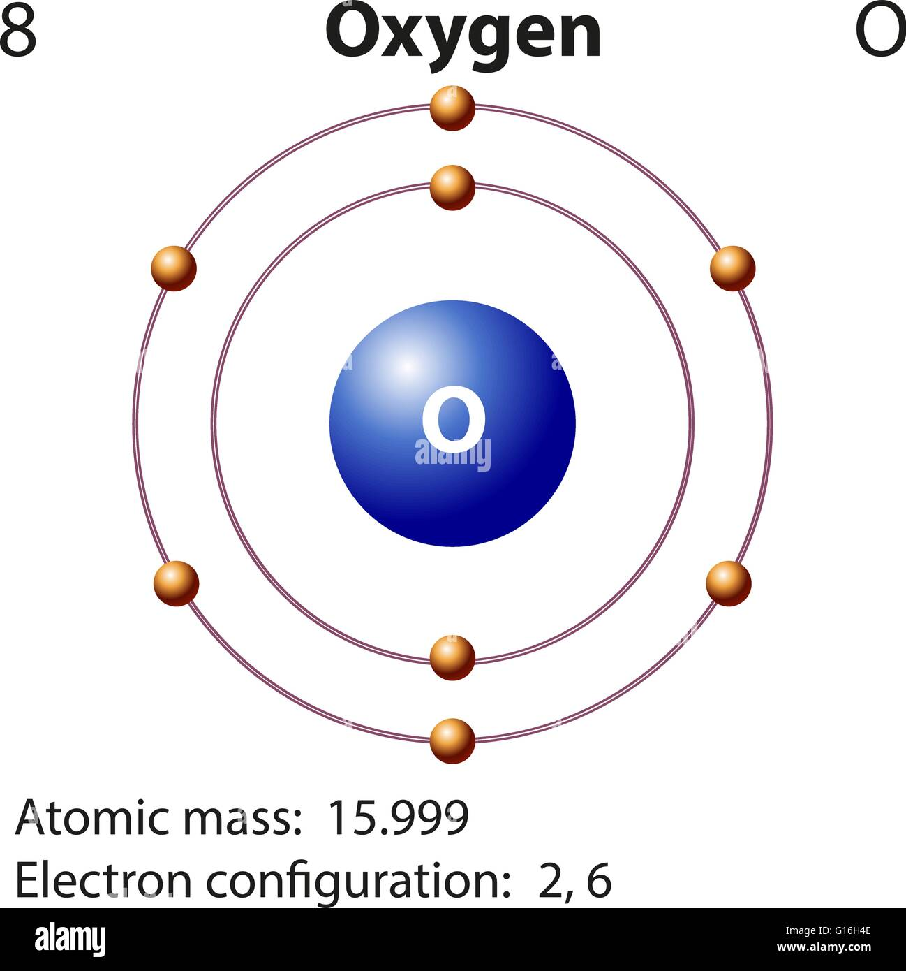 Diagram representation of the element oxygen illustration stock diagram representation of the element oxygen illustration pooptronica Image collections