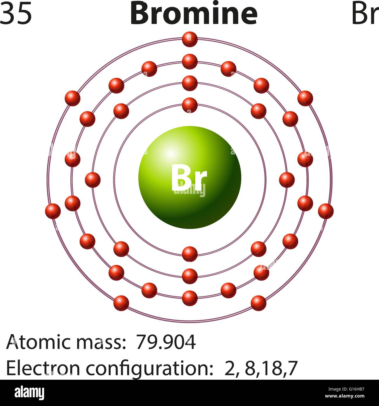Symbol and electron diagram for bromine illustration stock vector symbol and electron diagram for bromine illustration pooptronica Gallery