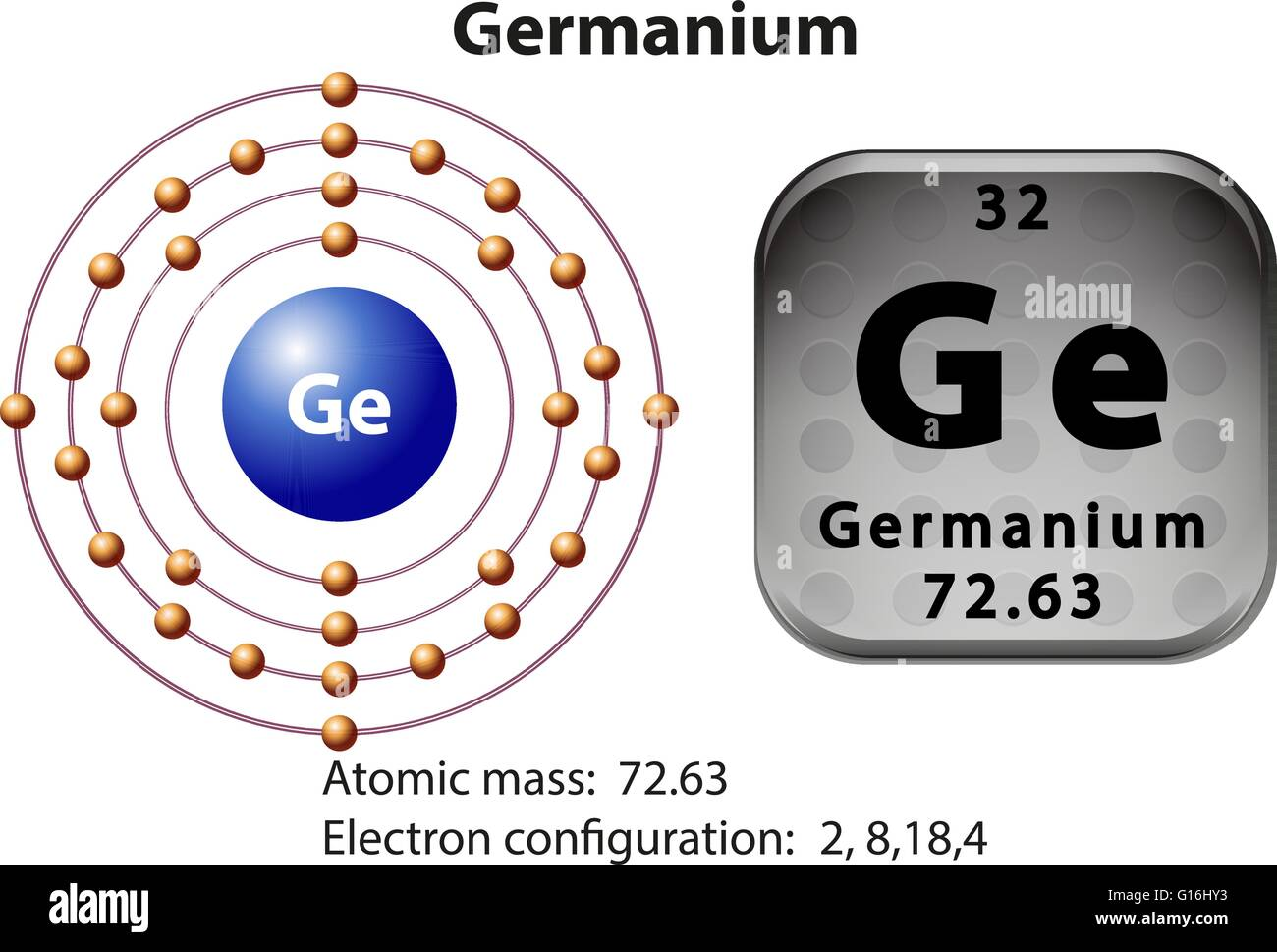 Symbol and electron diagram for germanium illustration stock symbol and electron diagram for germanium illustration biocorpaavc Gallery
