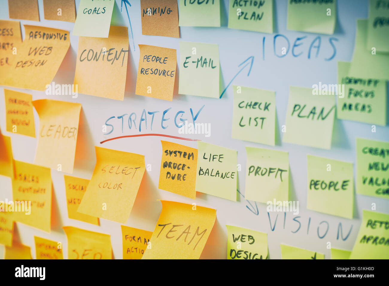 business strategy notes Because of how quickly technology and information spreads it's more important than ever to make sure you stay up-to-date on the latest business strategies, like the following five business .