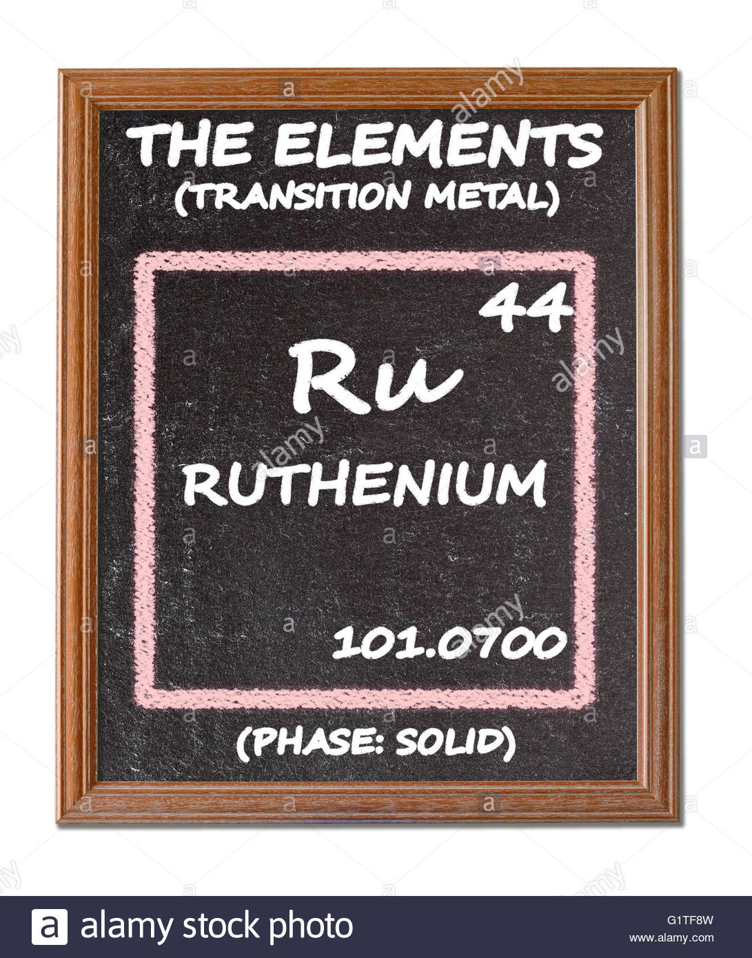 Ruthenium details from the periodic table stock photo royalty ruthenium details from the periodic table gamestrikefo Choice Image
