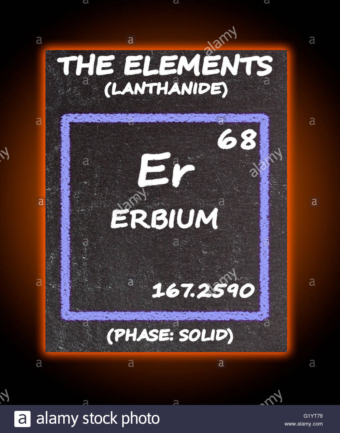 periodic table details maison design edfos erbium details from the periodic table stock photo periodic table - Periodic Table Yt