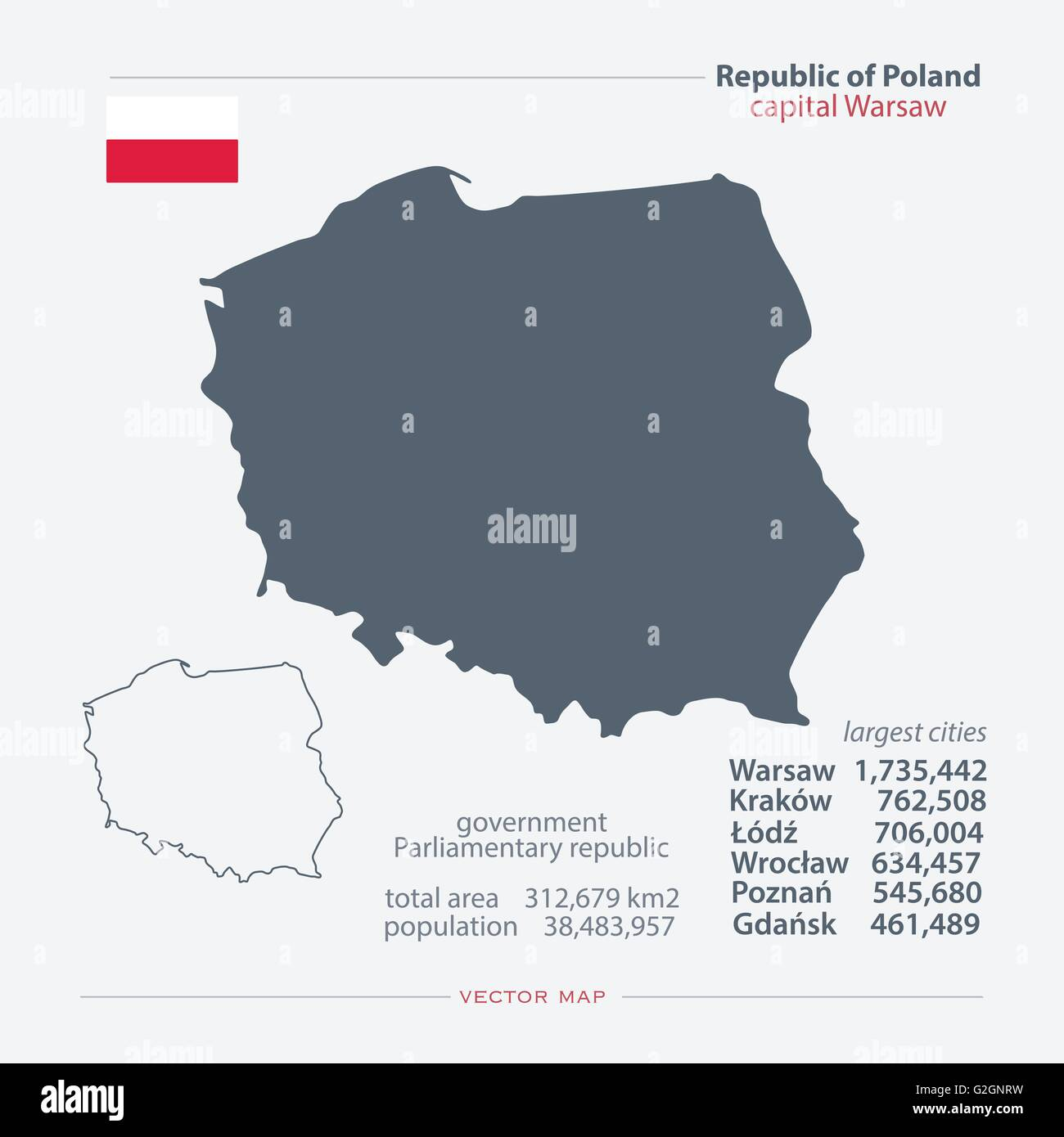 Republic Of Poland Isolated Maps And Official Flag Icon Vector - Poland political map