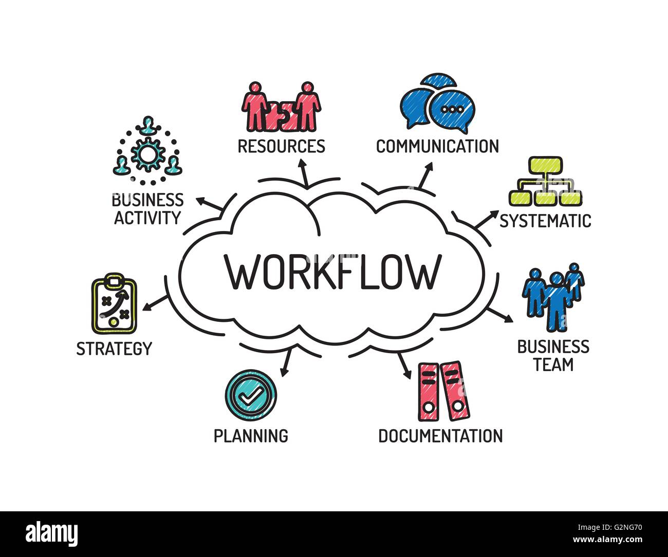 Workflow chart with keywords and icons sketch stock vector art workflow chart with keywords and icons sketch nvjuhfo Choice Image