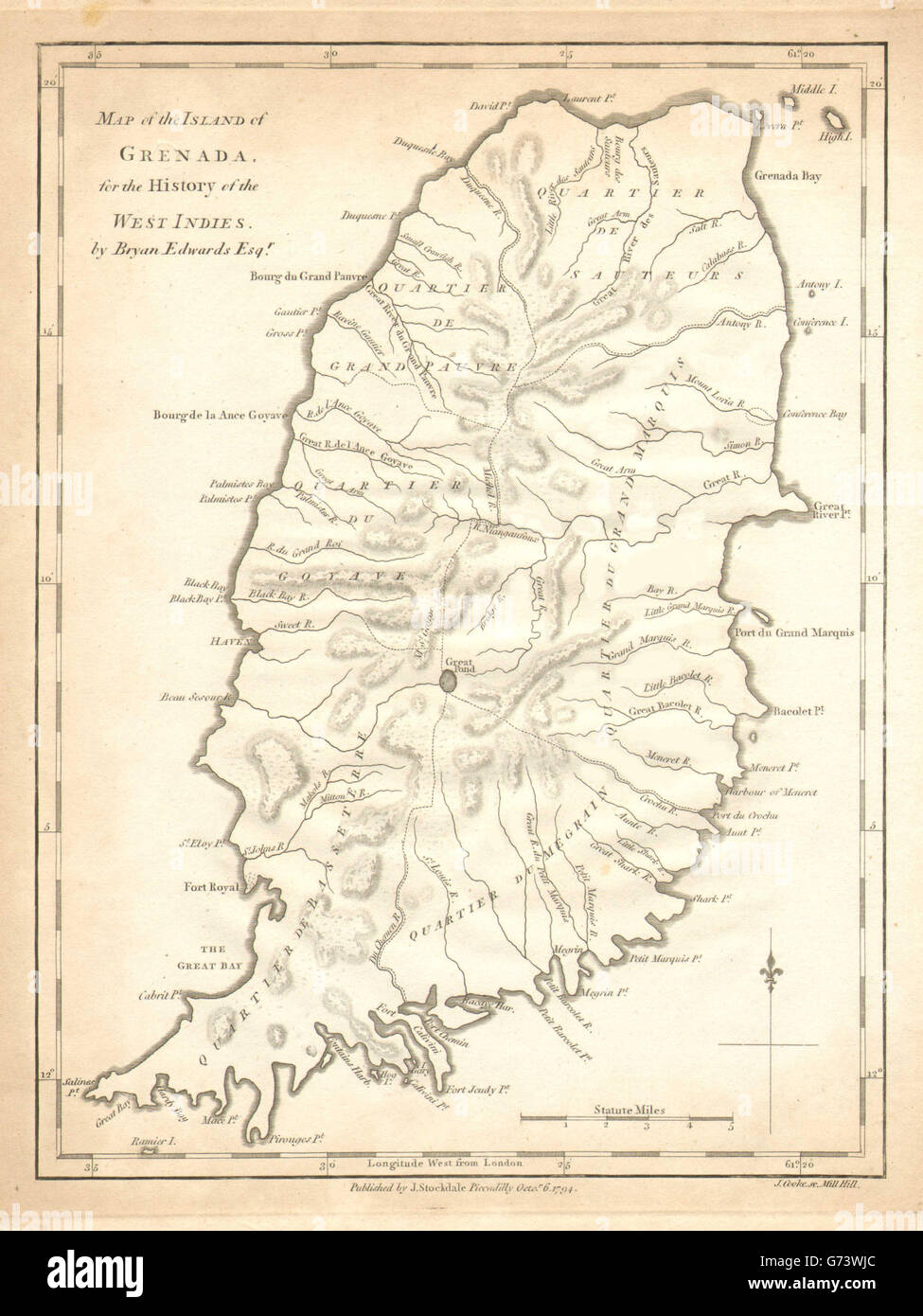 Map Of Grenada Caribbean Islands San Diego Neighborhood Map - Map of grenada caribbean islands