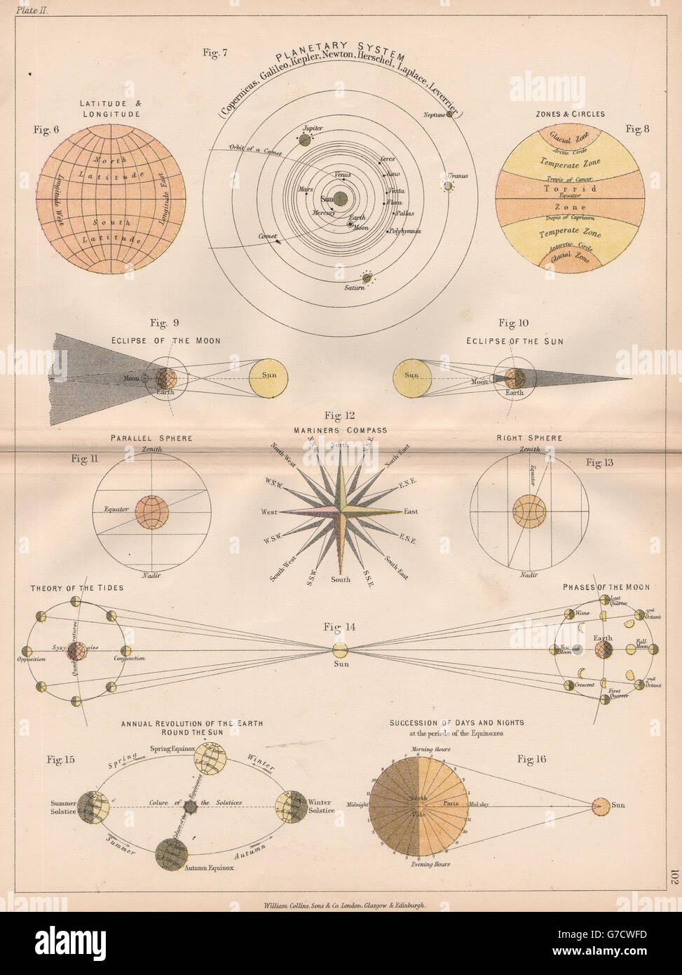 STAR CHART Solar system Eclipses Tides Moon phases BARTHOLOMEW
