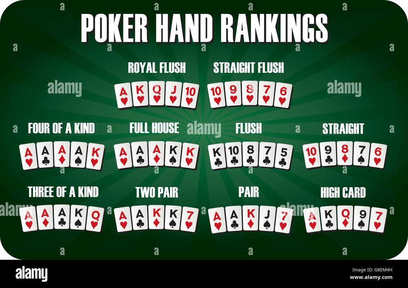 Full house poker java world series of poker europe