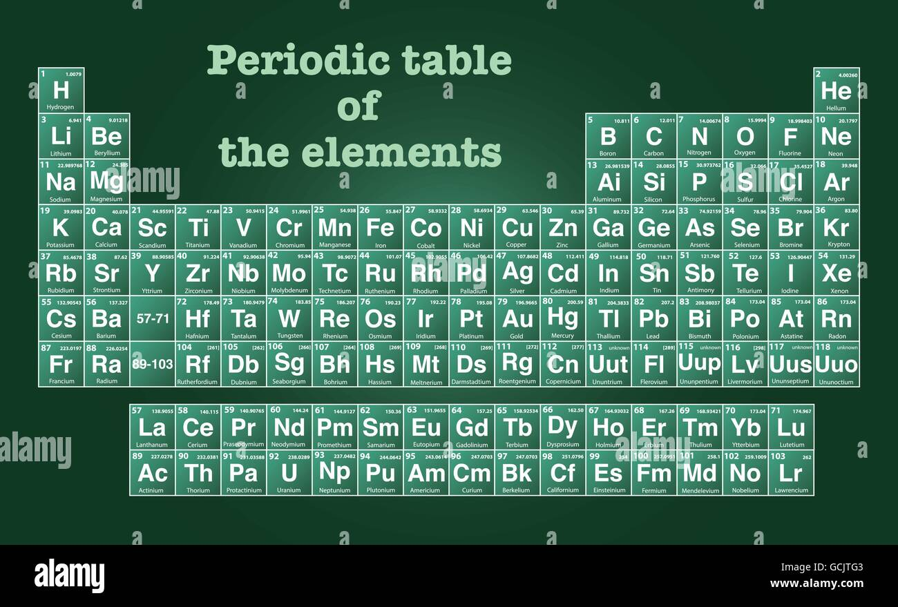 Periodic table of the elements with atomic number symbol and weight periodic table of the elements with atomic number symbol and weight vector illustrator eps 10 biocorpaavc Images