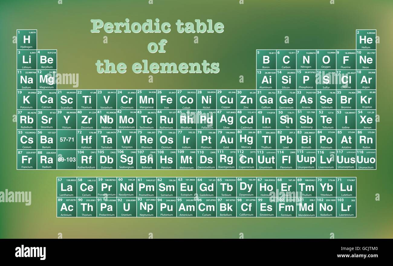 Metals and atomic number stock photos metals and atomic number periodic table of the elements with atomic number symbol and weight vector illustrator eps buycottarizona