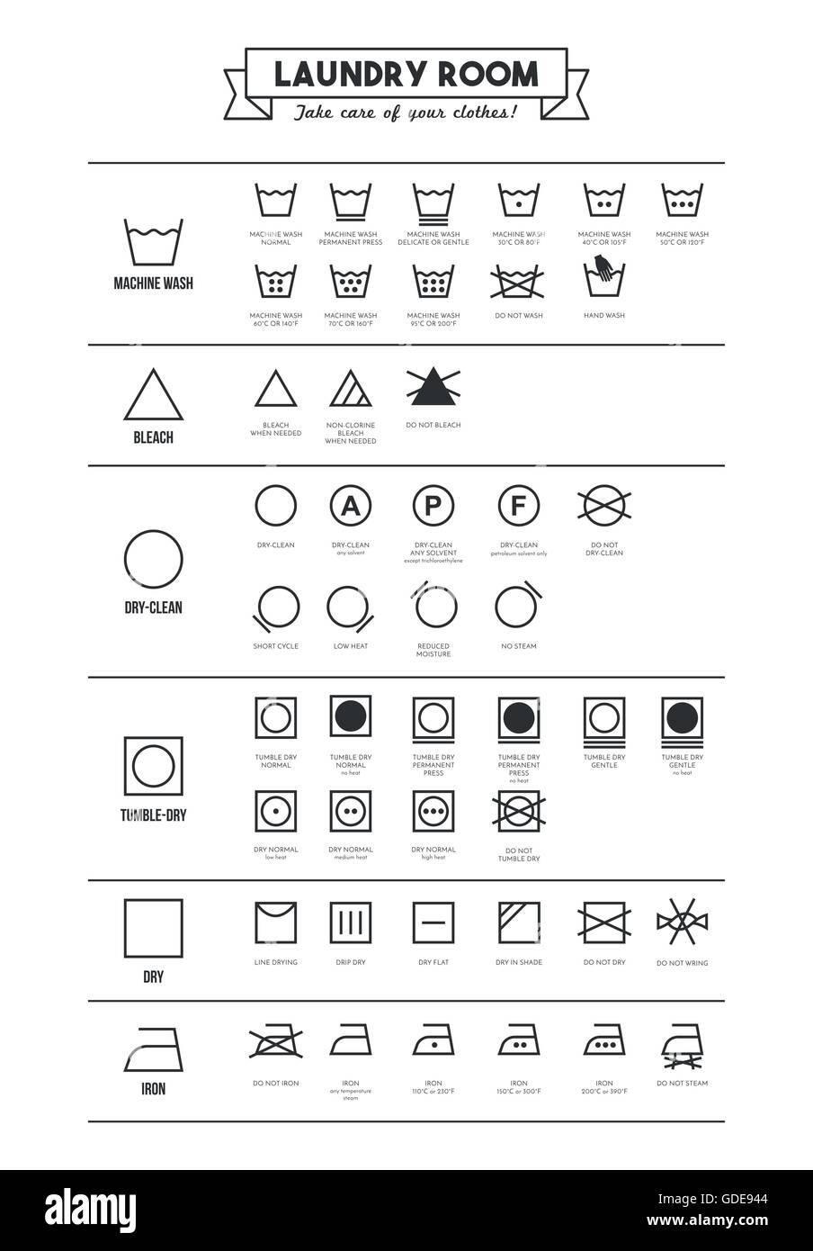 Laundry Symbols Poster Laundry And Washing Clothes Symbols With Texts Poster Stock Vector