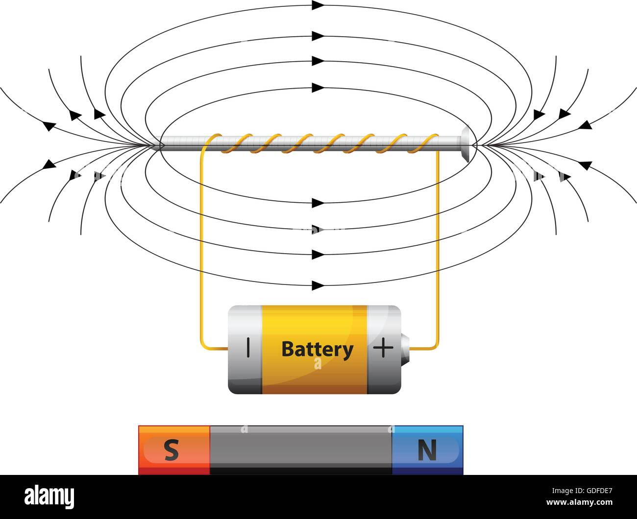 Diagram showing magnetic field with battery illustration stock diagram showing magnetic field with battery illustration ccuart Image collections