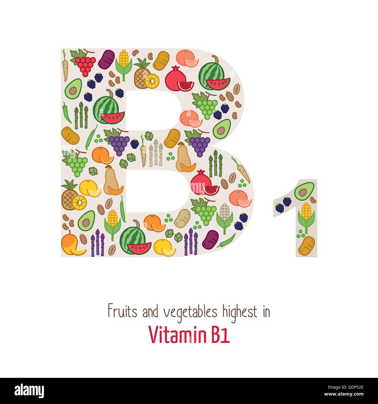 fruits and vegetables highest in vitamin b1 composing b1 letter