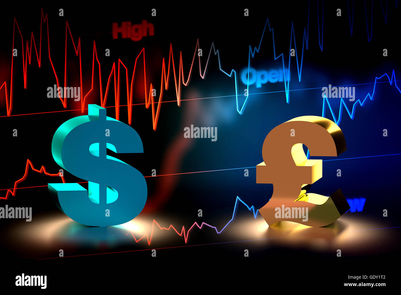 3d rendering of us dollar and british pound currency exchange with 3d rendering of us dollar and british pound currency exchange with chart background nvjuhfo Gallery